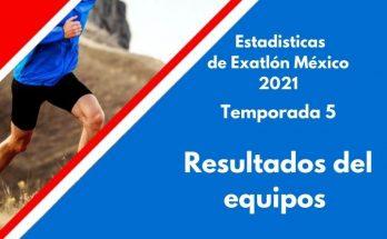 Resultados del equipos de Exatlón México 2021, Temporada 5, Guardianes vs Conquistadores.